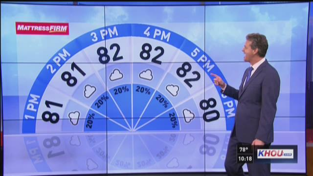 Friday's 10pm forecast with David Paul