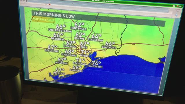 Houston Forecast For Sunday Morning