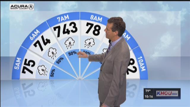 Friday morning forecast