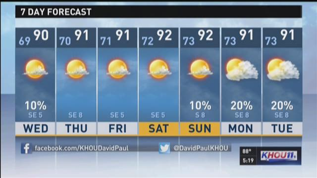 Tuesday's 5pm forecast with David Paul