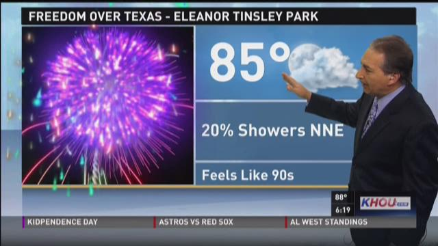 Fourth of July evening forecast