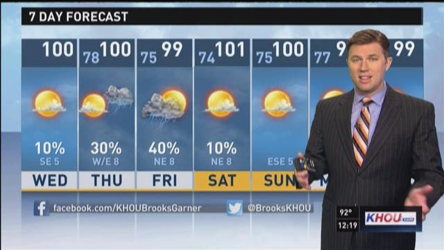 Houston Wednesday afternoon forecast