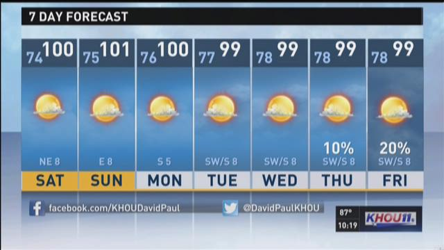 Temps in the high 90's for the weekend