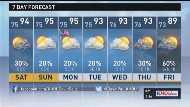 Friday's evening forecast with KHOU Chief Meteorologist David Paul