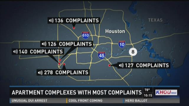 Apartment complexes with most complaints